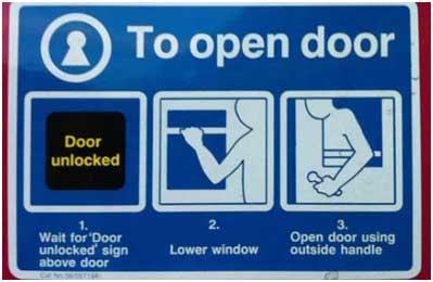 Foto de unas instrucciones. Para abrir la puerta de un tren hay que 1. Esperar a que se encienda la señal de puerta desbloqueada. 2. Bajar la ventana. 3. Sacar el brazo por la ventana y abrirla desde fuera