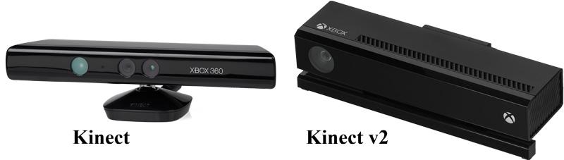 Laboratorio de programacion creativa » Dossier — Kinect y